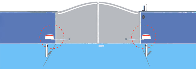 motori za kapije i garazna vrata